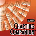 Charting Companion product box